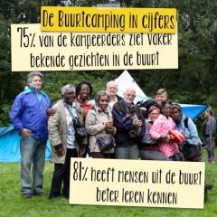 Onderzoek naar de organisatie en het behalen van de sociale doelstellingen van De Buurtcamping, waarbij in de zomer van 2014 meer dan 500 kampeerders een weekend met hun buren door hebben gebracht in het Oosterpark, Rembrandtpark en Noorderpark.