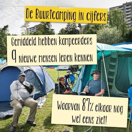 Evaluatie De Buurtcamping 2014