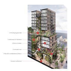 ERA Contour kwam met de vraag om een ontmoetingsconcept uit te werken voor een nieuw te ontwikkelen flat in de Brinckhorst, met thuisgevoel als basis.   Het Thuismakerscollectief heeft de relatie opgezocht tussen ruimtelijk, sociaal en natuur om het meest inclusieve gebouw van Den Haag te bouwen.